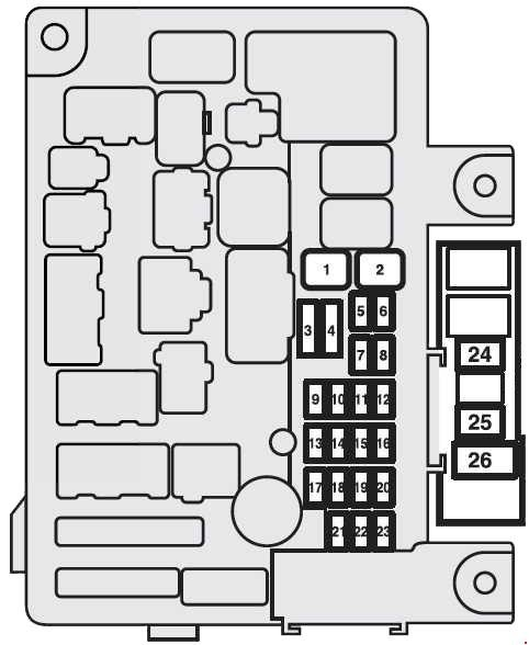 Diagram Fuse Box Diagram For 2006 Mitsubishi Outlander Full Version Hd Quality Mitsubishi Outlander Presentationpdf Cafesecret Fr
