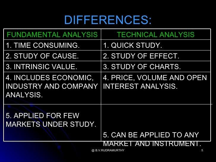 A Complete Guide to Fundamental Analysis in Forex | Action Forex