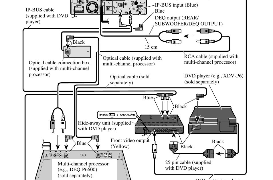 19 Lovely Pioneer Avh P6600dvd Wiring Diagram
