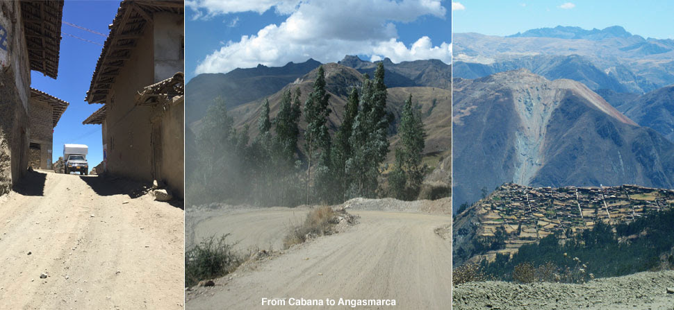 Andean roads and villages