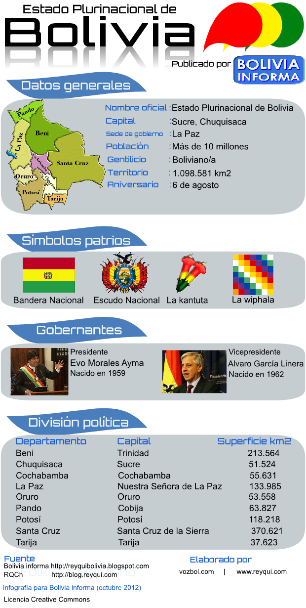 Bolivia_informa_vozbol_2012