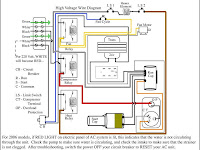 Freightliner Air Conditioning Diagram