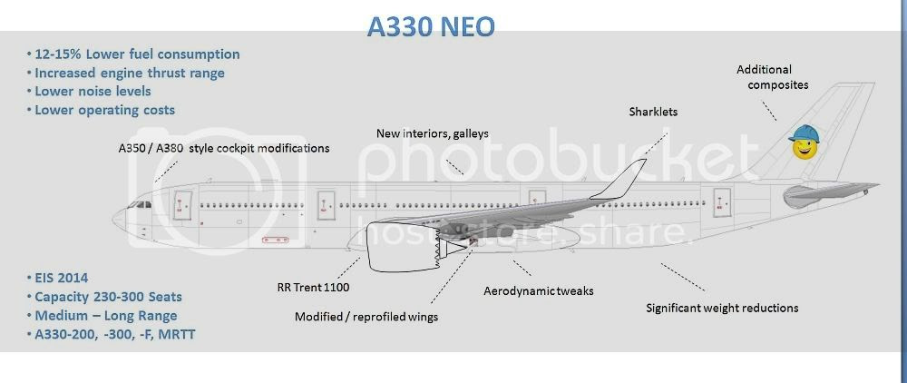 Slowly wind down the A330/-340 production line, move production to a BRIC