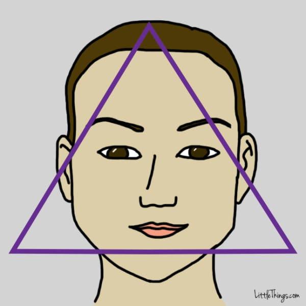 شكل الوجه والشخصية