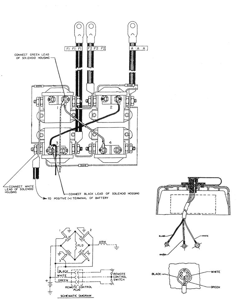 Diagram 3 Wire Warn Control Diagram Full Version Hd Quality Control Diagram Sitexreif Dolcialchimie It