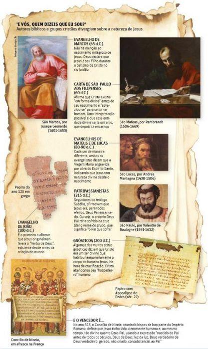 jesushistoria