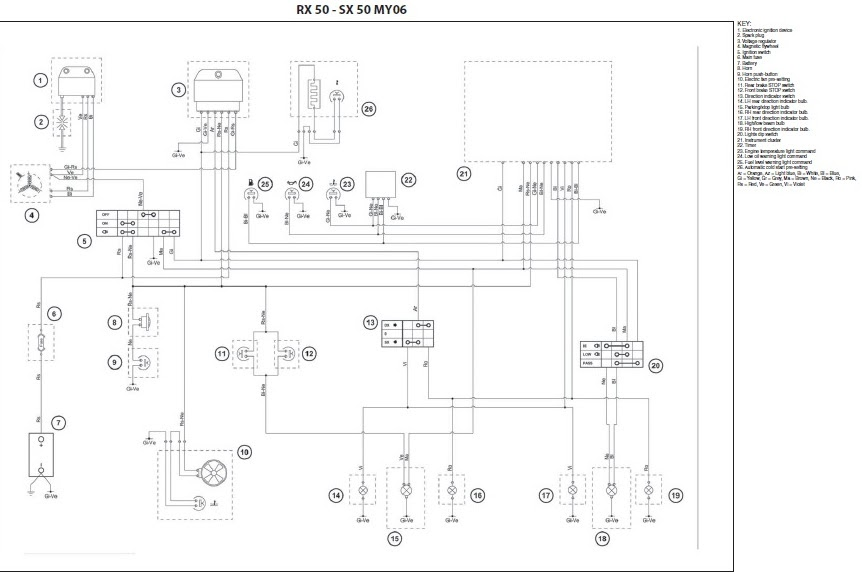 DIAGRAM] Ktm Sx 85 Wiring Diagram FULL Version HD Quality Wiring Diagram -  WIRINGVENDOR.WEBGIF.ITDiagram Database - Webgif.it