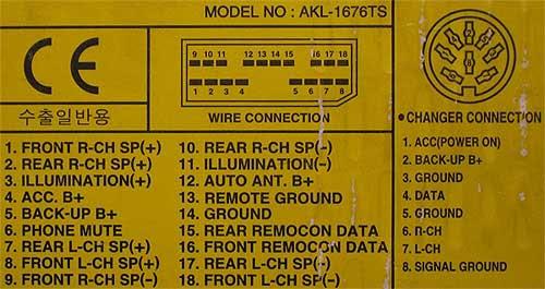 Mitsubishi Triton Mn Radio Wiring Diagram