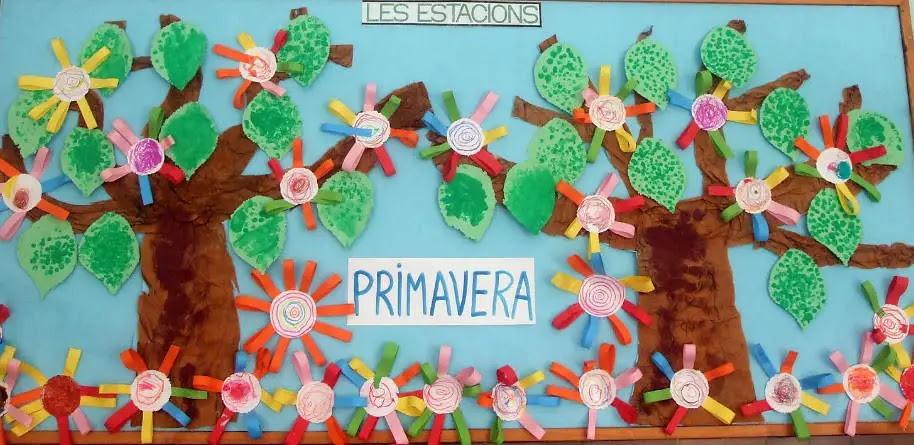 Muro Escolar La Primavera Manualidades Para Primavera Un Mundo