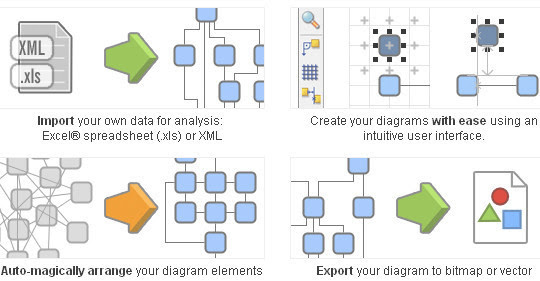 Revisionesbibliogrficas 45 free online tools to create charts graphviz ccuart Choice Image