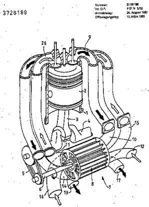CPC Definition - F02B INTERNAL-COMBUSTION PISTON ENGINES
