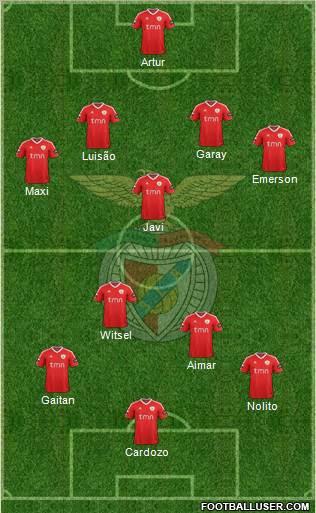 Sport Lisboa e Benfica - SAD 4-1-4-1 football formation