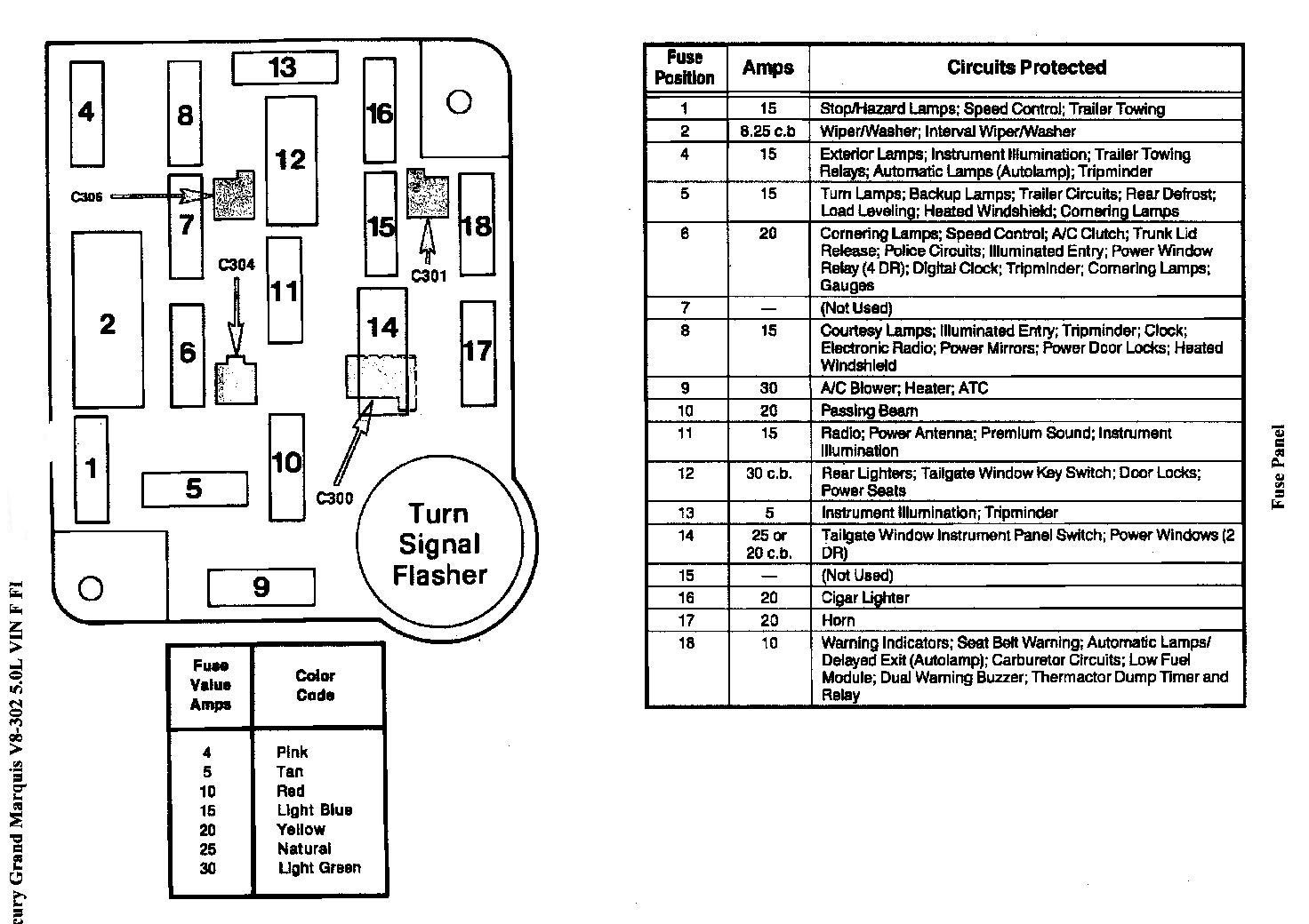 Fuse Diagram For 1999 Grand Marquis Wiring Diagram General A General A Emilia Fise It