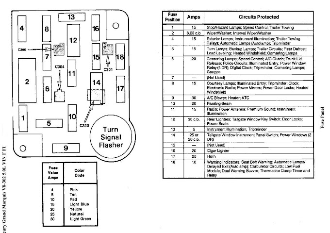 Fuse Box For 2000 Mercury Sable - Wiring Diagram