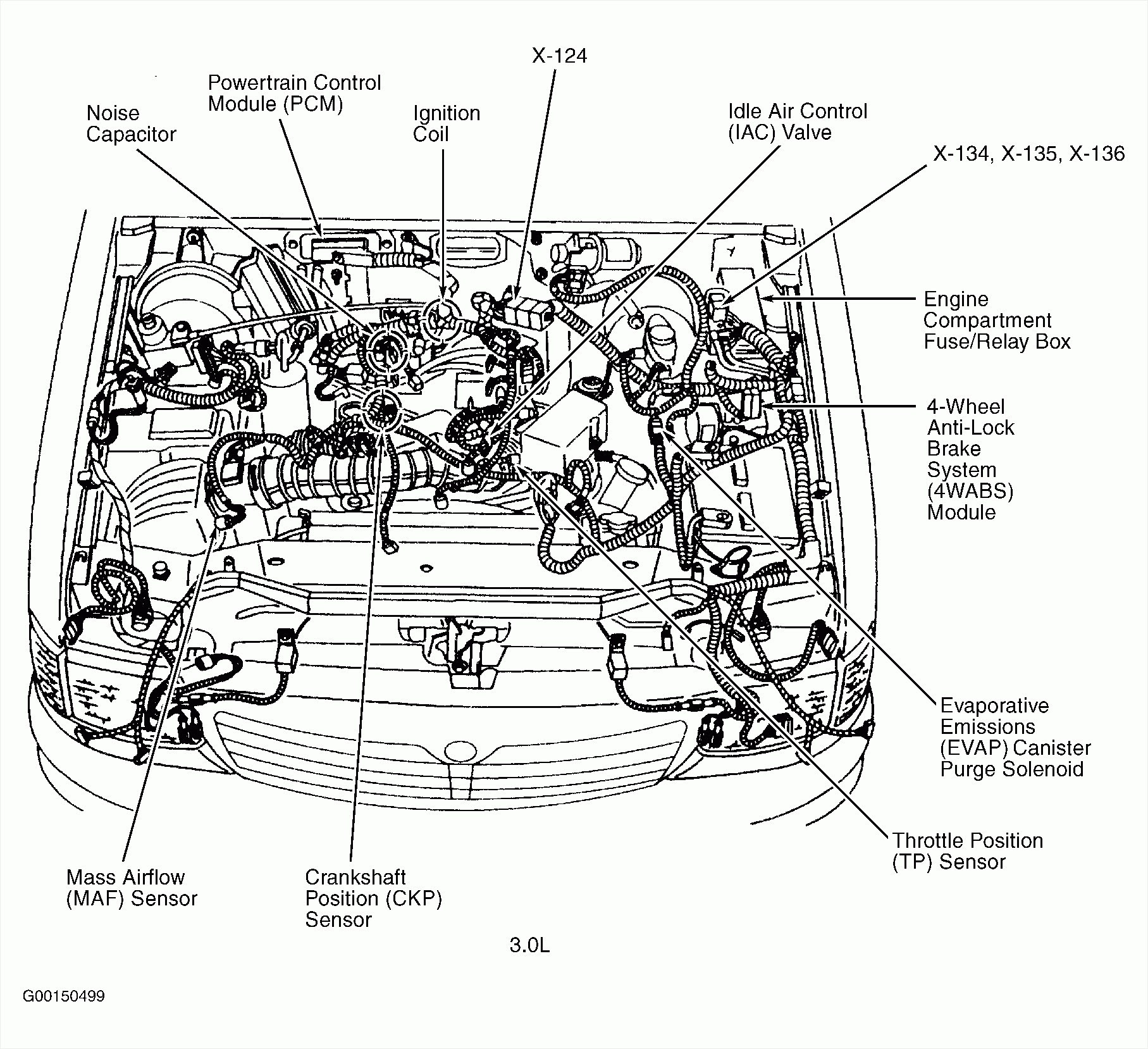 Custom 2002 Buick Lesabre Engine Diagram Wiring Diagram Schema Forge Shape A Forge Shape A Atmosphereconcept It