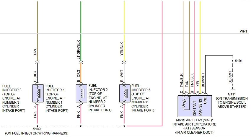 2007 Toyota Tundra Maf Iat Sensor Wiring Diagram 1969 Camaro Wire Harness Routing 3phasee Los Dodol Jeanjaures37 Fr