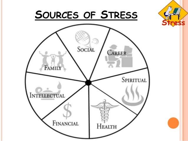 Stress management Sree