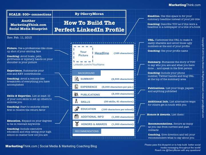 Social Branding: How To Create The Perfect LinkedIn Profile Blueprint image Slide111