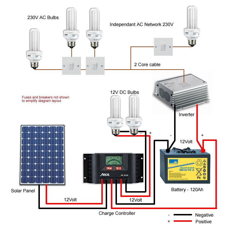 Diagram Wiring Diagram For Solar Lights Full Version Hd Quality Solar Lights Diagramsladek Camperlot It