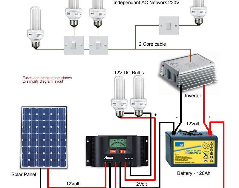21 Images Wiring Diagram Solar Charge Controller
