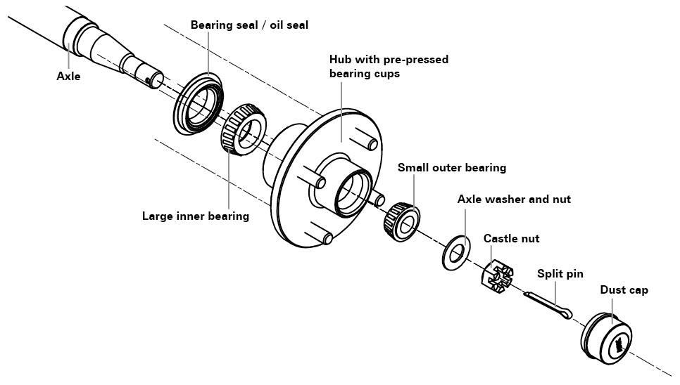 Triton Trailer Parts Diagram