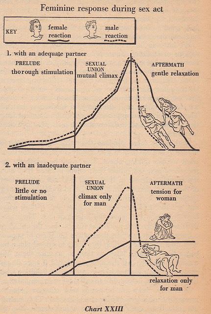 Eton102.Graph3