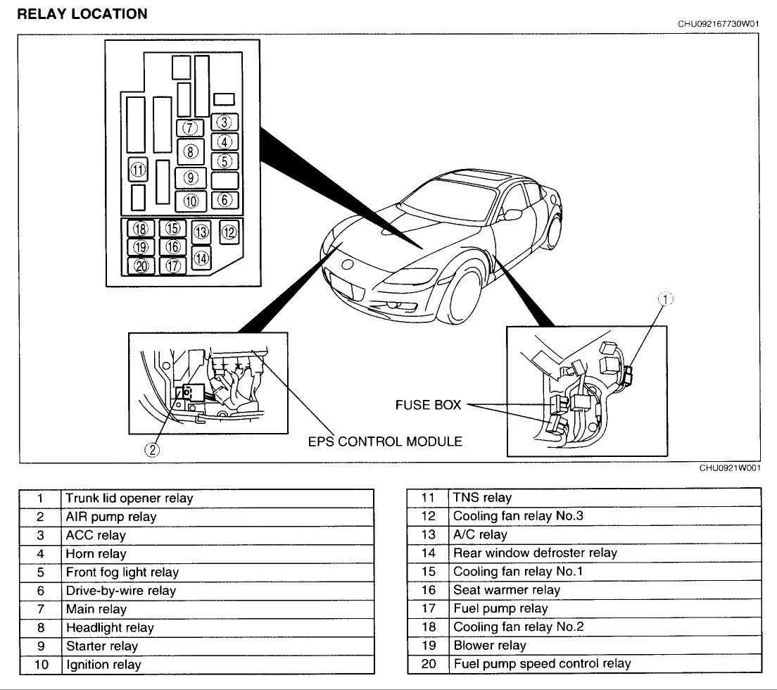 diagram] rx 8 fuse box diagram full version hd quality box diagram -  diagramarrons.brunisport.it  bruni sport
