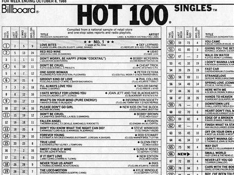 Billboard Top 100 Single Charts 2013 ? Adult Dating