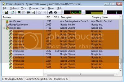 Google Chrome on Process Explorer