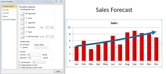 trend line powerpoint sales forecast