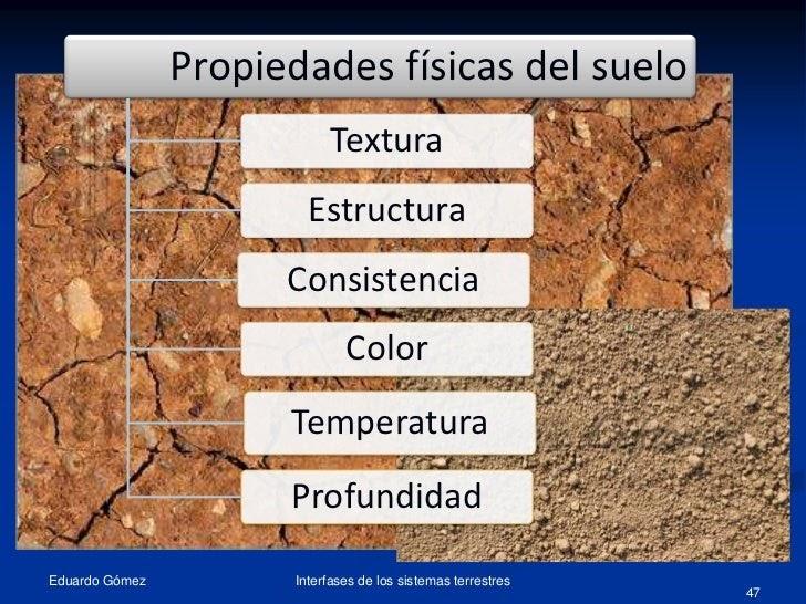 Propiedades f sicas del suelo informaciones agronomicas for Caracteristicas de los suelos