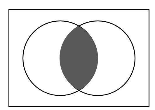 Venn Diagrams And The Overlapping Set Equation Manual Guide
