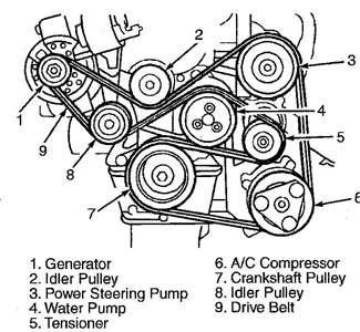 2001 Ford Escort Zx2 Serpentine Belt Diagram - General ...