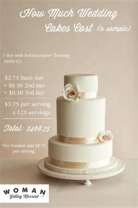 How Much Do Wedding Cakes Cost?   Wedding, Cakes and