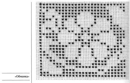Коломийське домоткане полотно для вишивання рушників Р-10 (40 см.) b66c57cf18d13