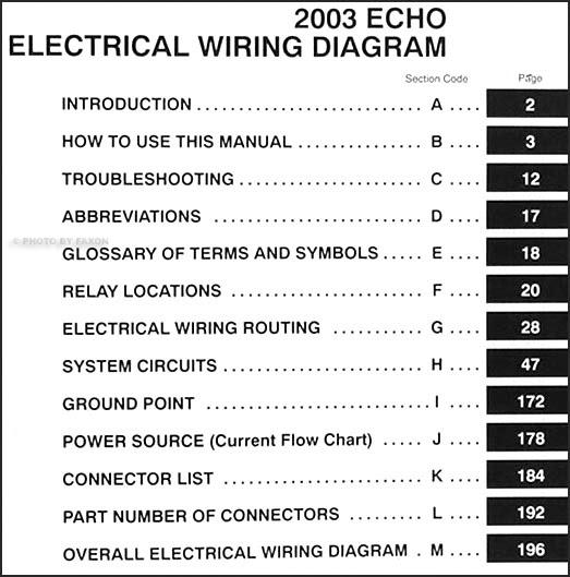 Diagram Toyota Echo 2003 Wiring Diagram Full Version Hd Quality Wiring Diagram Cyclediagramm Sms3 It