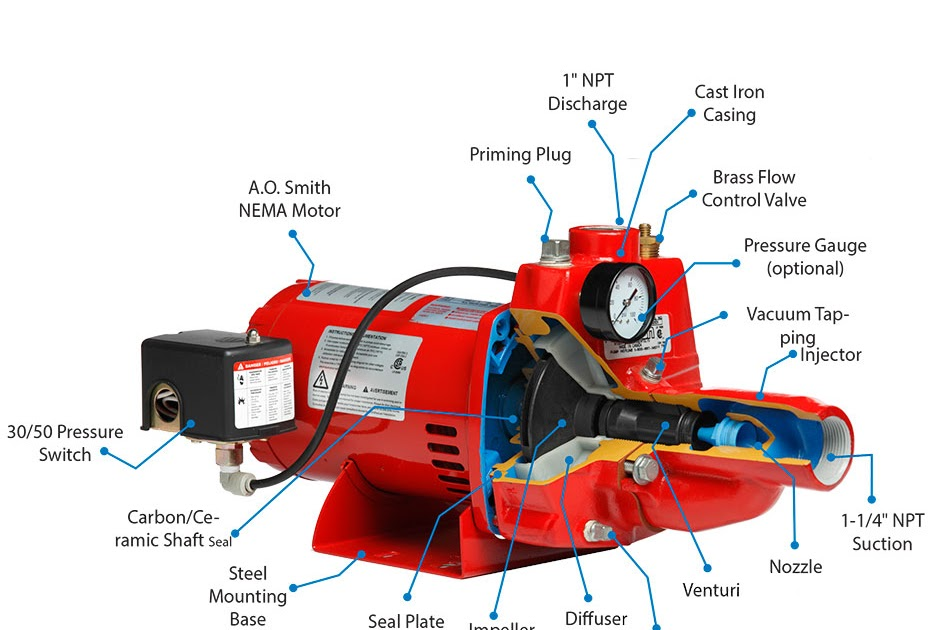 25 Jet Well Pump Diagram