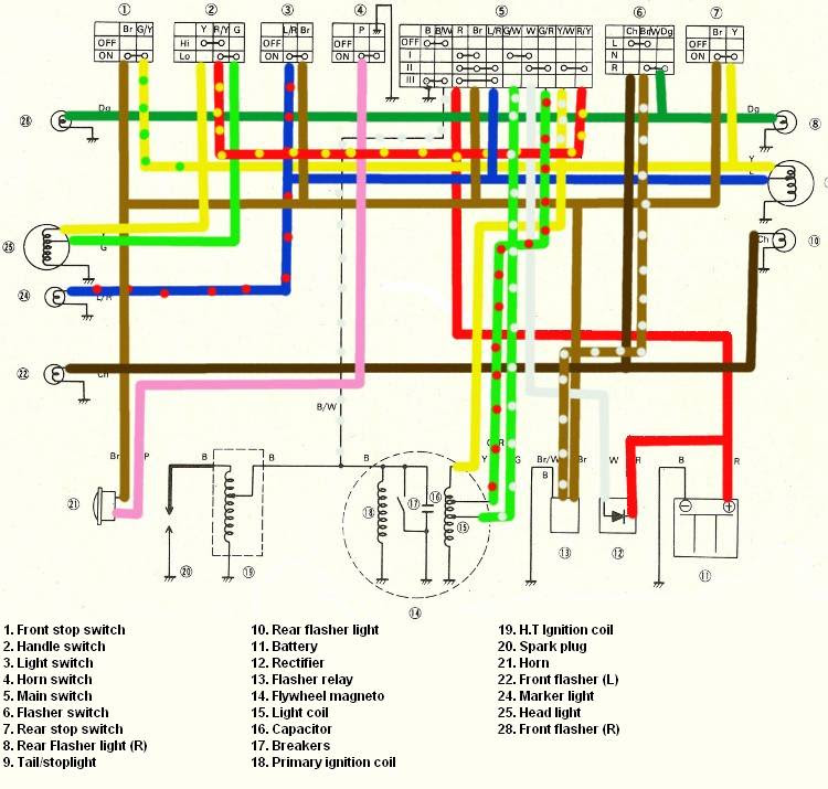 Yamaha Ty 125 Et 175 Wiring Diagram