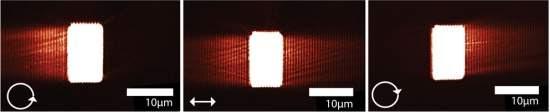 Componente óptico decide para onde virar a luz