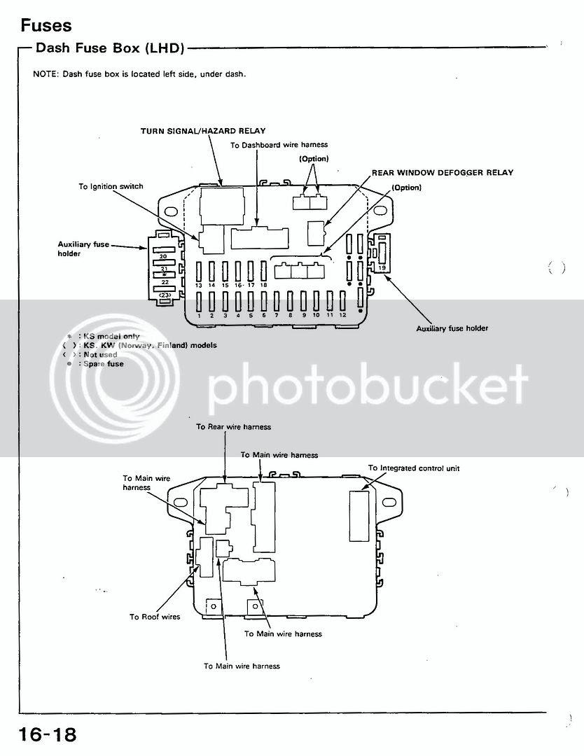 Diagram 2000 Civic Si Fuse Diagram Full Version Hd Quality Fuse Diagram Ppcdiagramh Carte2015 Fr