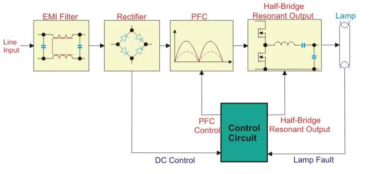 basic circuitry of electronic ballast
