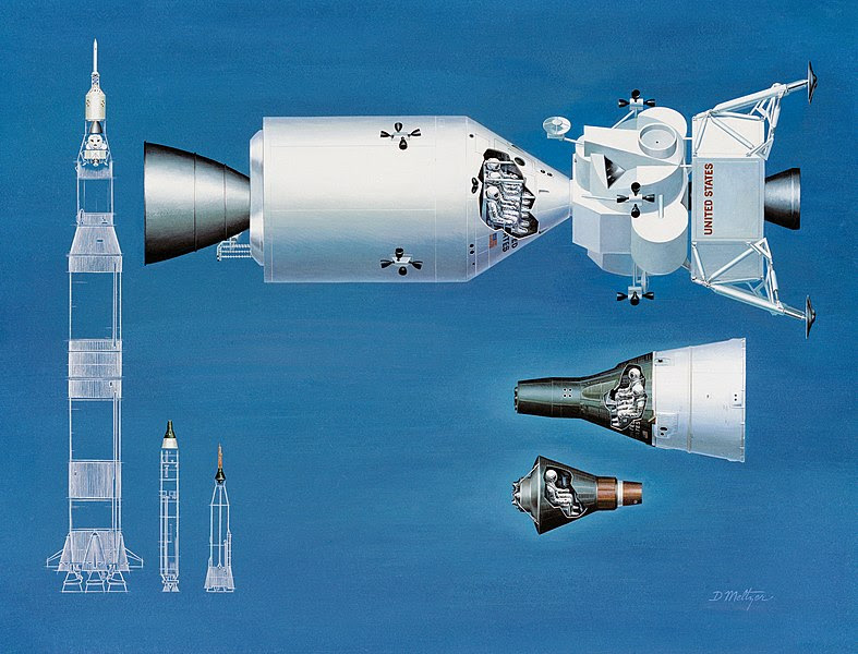 File:NASA spacecraft comparison.jpg