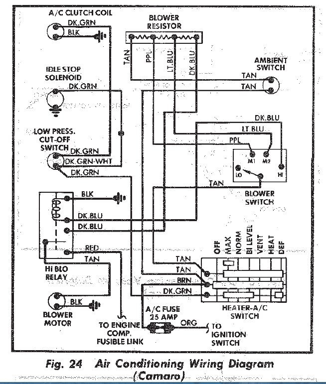Wiring Diagram For 1969 Chevy Camaro 7 3 Engine Wiring Harness Bege Wiring Diagram