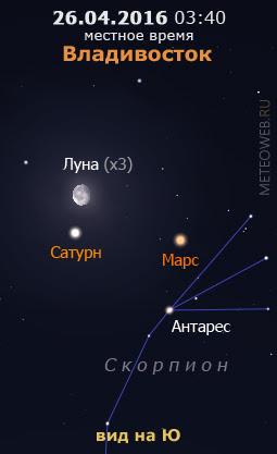 Убывающая Луна, Марс и Сатурн на ночном небе Владивостока 26 апреля 2016 г.