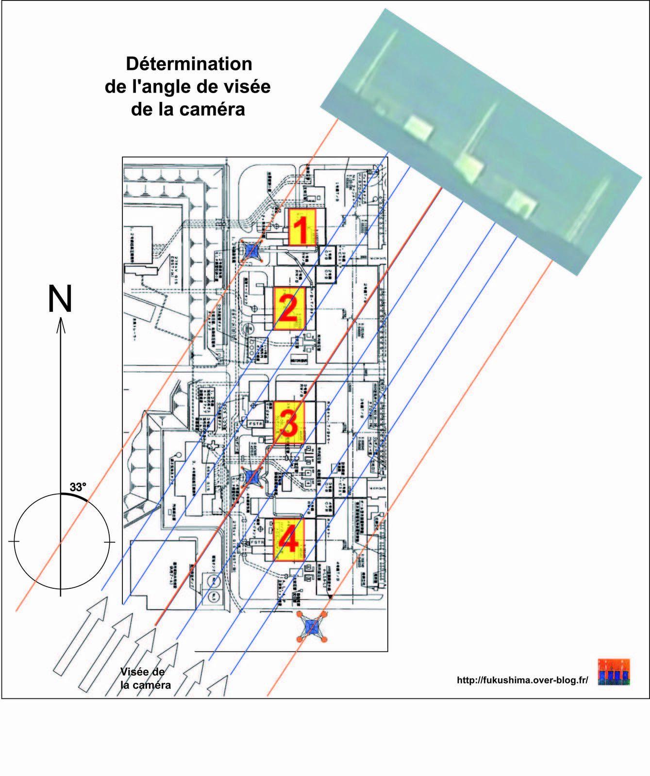 Fig. 18 : Détermination de l'angle de visée de la caméra