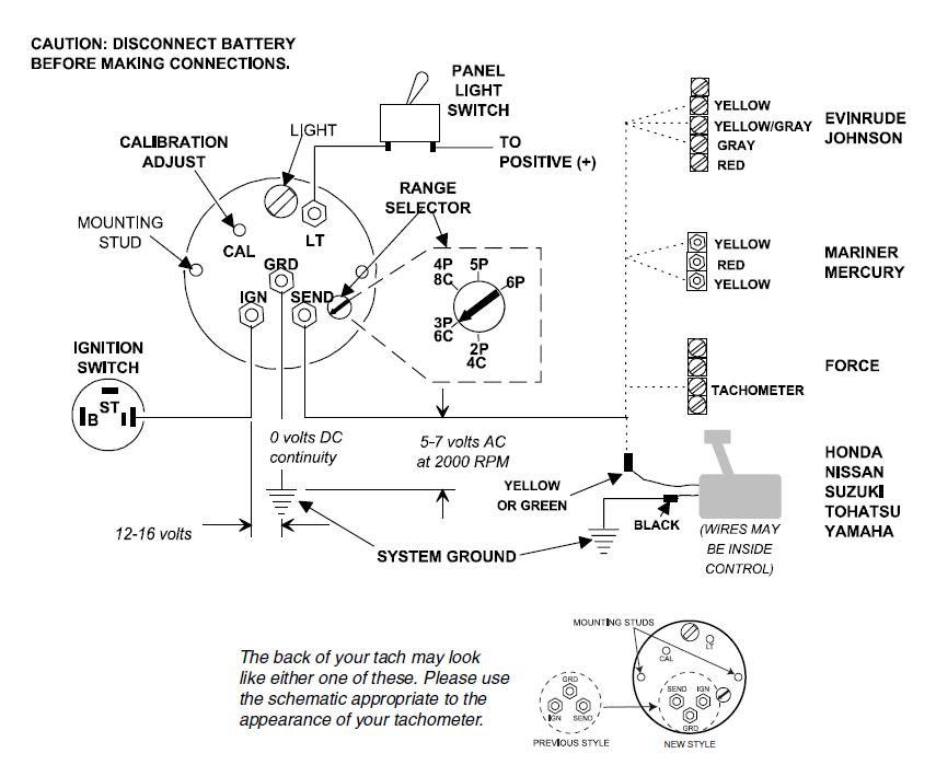 Diagram 2002 Sea Pro Wiring Diagram Full Version Hd Quality Wiring Diagram Wiringnashville Grandeattrazione It