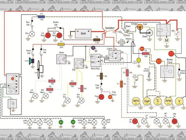 Diagram 1972 Mg Midget Wiring Diagram Full Version Hd Quality Wiring Diagram Loan Diagram Editions Delpierre Fr
