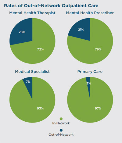 The Doctor is Out | NAMI: National Alliance on Mental Illness