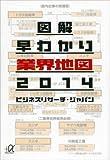 図解 早わかり業界地図2014 (講談社+α文庫)