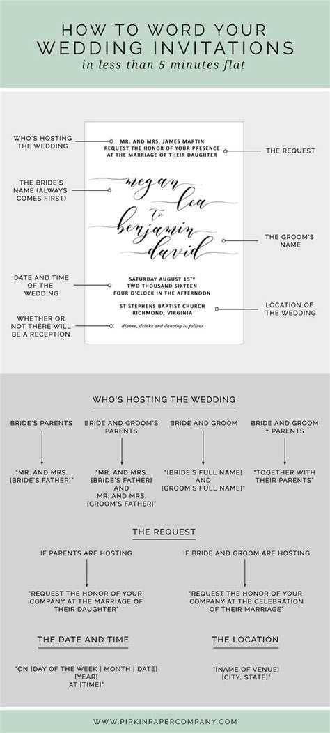 Average Wedding Costs Beautiful And Average Wedding Costs